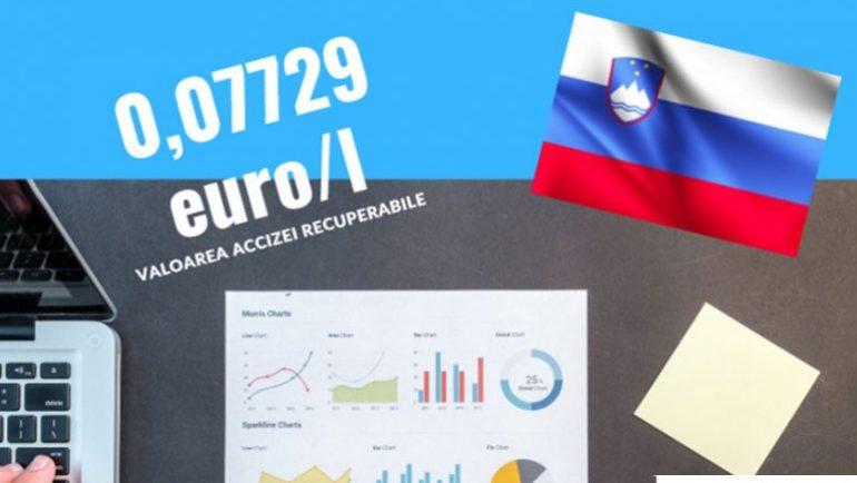 Slovenia a majorat valoarea recuperabilă la acciza la motorină