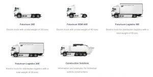 Designwerk Futuricum Electric Trucks
