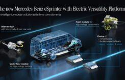 Noua generație eSprinter va avea trei configurații de baterii și multiple variante